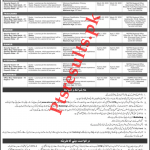 NEPRA National Electric Power Regulatory Authority Islamabad Region OTS Jobs 2020 Roll No Slip