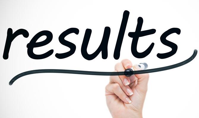 ESE KPK 2020 ETEA Test Result check online