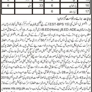 Education Department Balochistan EST Jobs 2021
