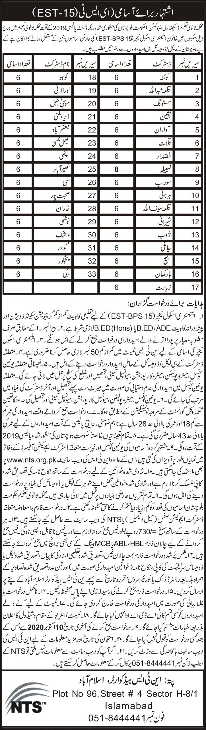 Education Department Balochistan EST Jobs 2020 NTS Application Form Roll No Slip