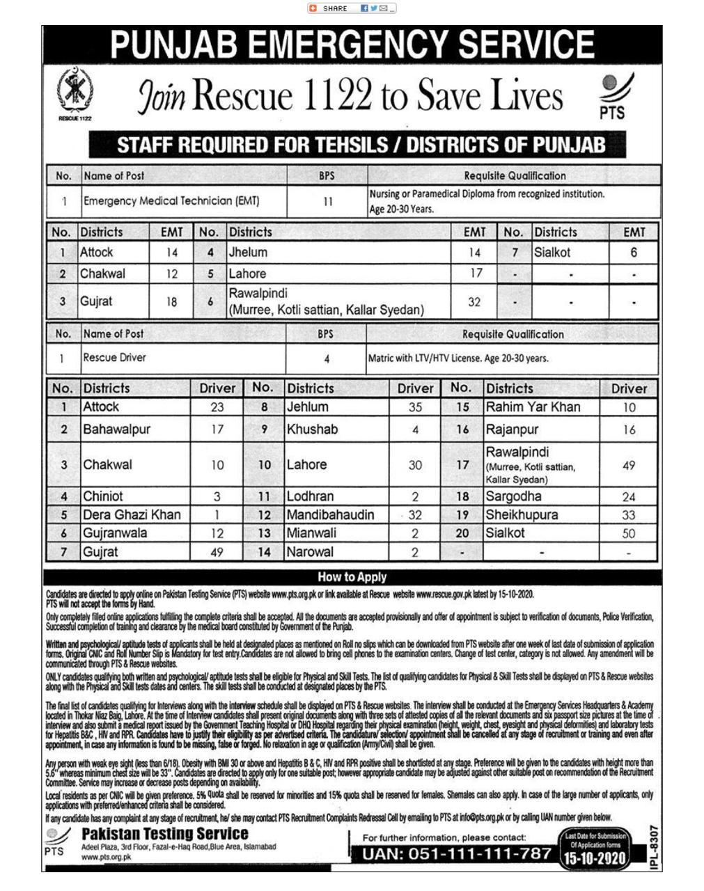 Punjab Rescue 1122 PTS EMT & Driver Roll No Slip Download Online