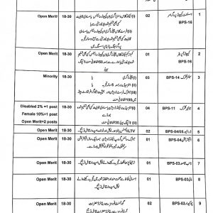 BISE Malakand KPK Jobs 2020 ETEA Apply Online Roll No Slip Test Schedule Download Online