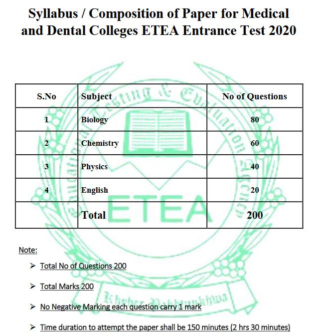 Medical & Dental College ETEA Test Preparation Pdf Past Paper Download Online