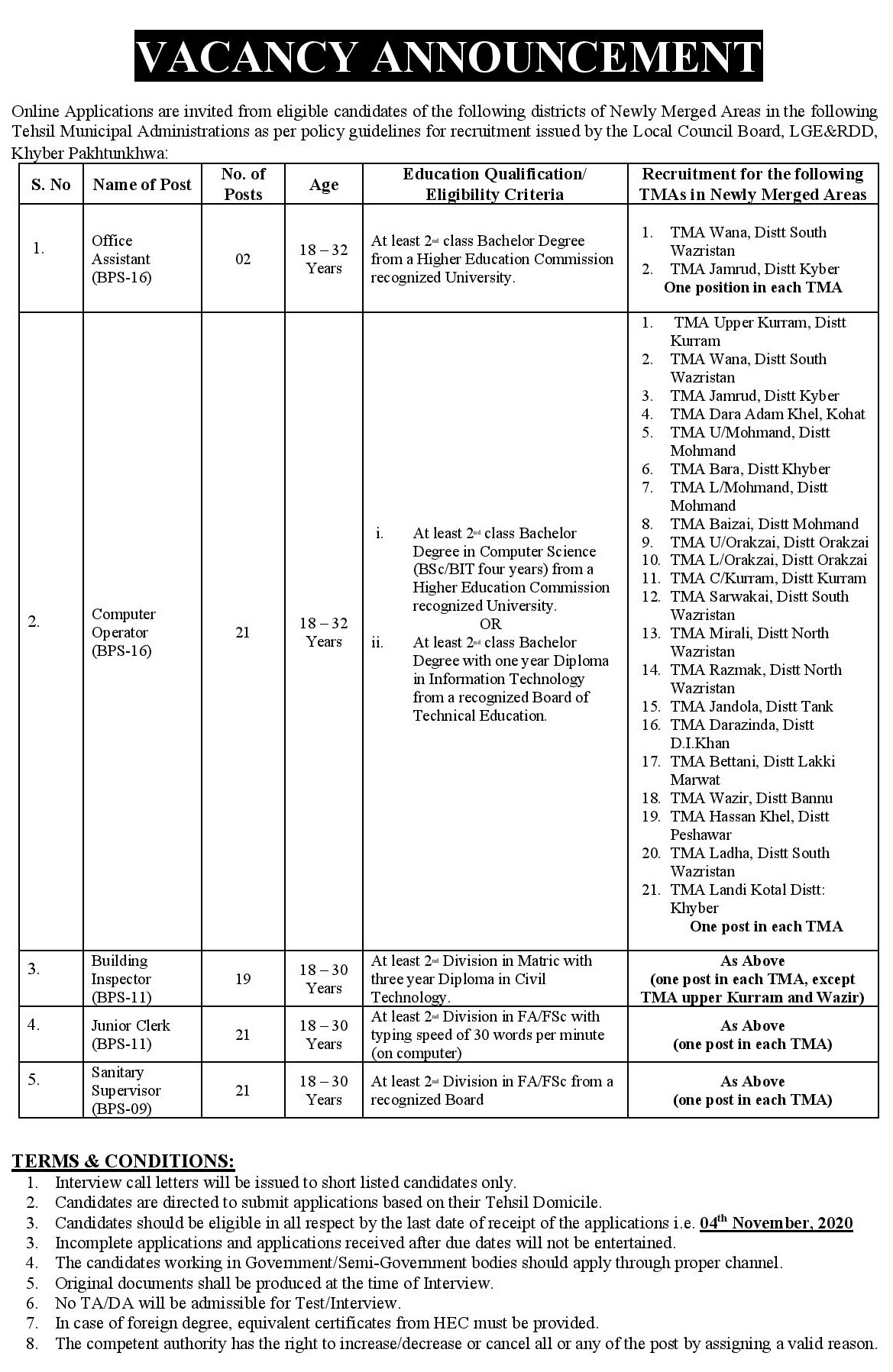 KP Newly Merged Areas Jobs 2020 ETEA Apply Online Roll No Slip Test Schedule Download Online