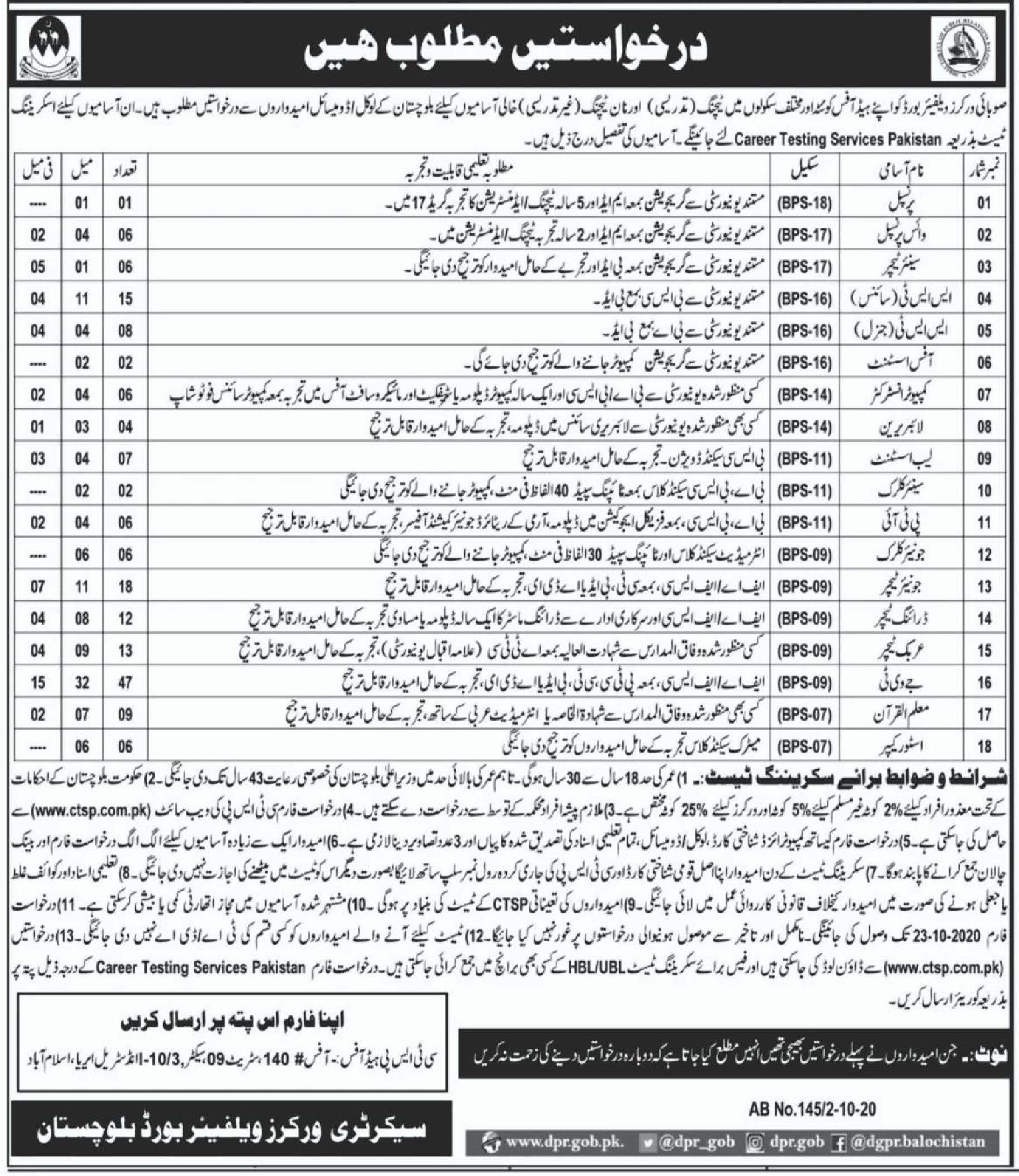Workers Welfare Board Balochistan Teaching Jobs 2020 CTSP Application Form Roll No Slip Download Online
