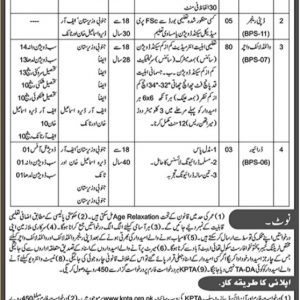 Divisional Forest officer South Waziristan Wildlife Division KPTA Jobs 2021 Application Form Roll No Slip