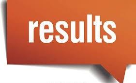 GB Rural Support Program CTSP Result Merit List & Interview Date Check Online