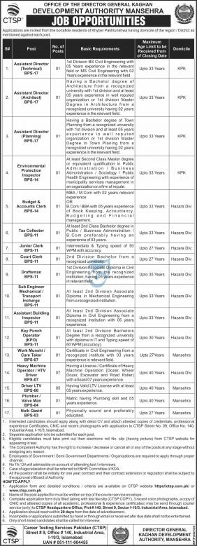 Kaghan Development Authority Mansehra Jobs 2021
