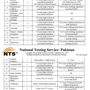 National Testing Service NTS Job 2021 Apply Online Roll No Slip Download