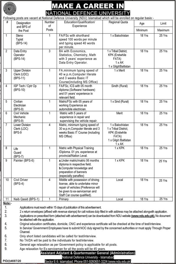 National Defence University Jobs 2021 Application Form Call Letter Interview Date Download Online