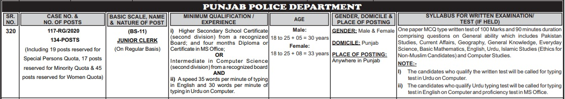 Punjab Police Junior Clerk PPSC Jobs 2021