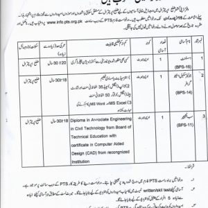 Deputy Commissioner Office Upper Chitral Jobs 2021