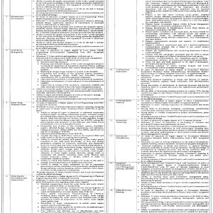 Punjab Municipal Development Fund Company Jobs 2021
