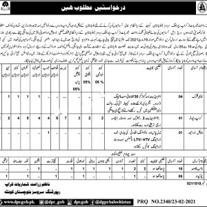 Crop Reporting Service Balochistan Jobs 2021 Application Form Interview Date Check Online
