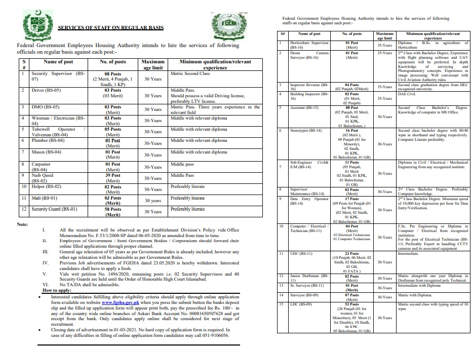 Federal Government Employees Housing Authority Jobs 2021 Apply Online Test Schedule Download