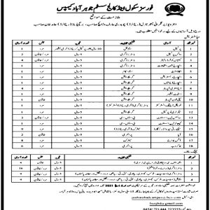 Forces School & College System Jobs 2021