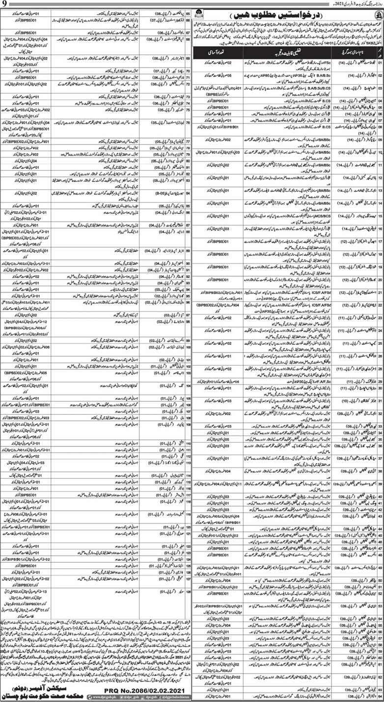 Health Department Balochistan Jobs 2021 Application Form Roll No Slip Download Online