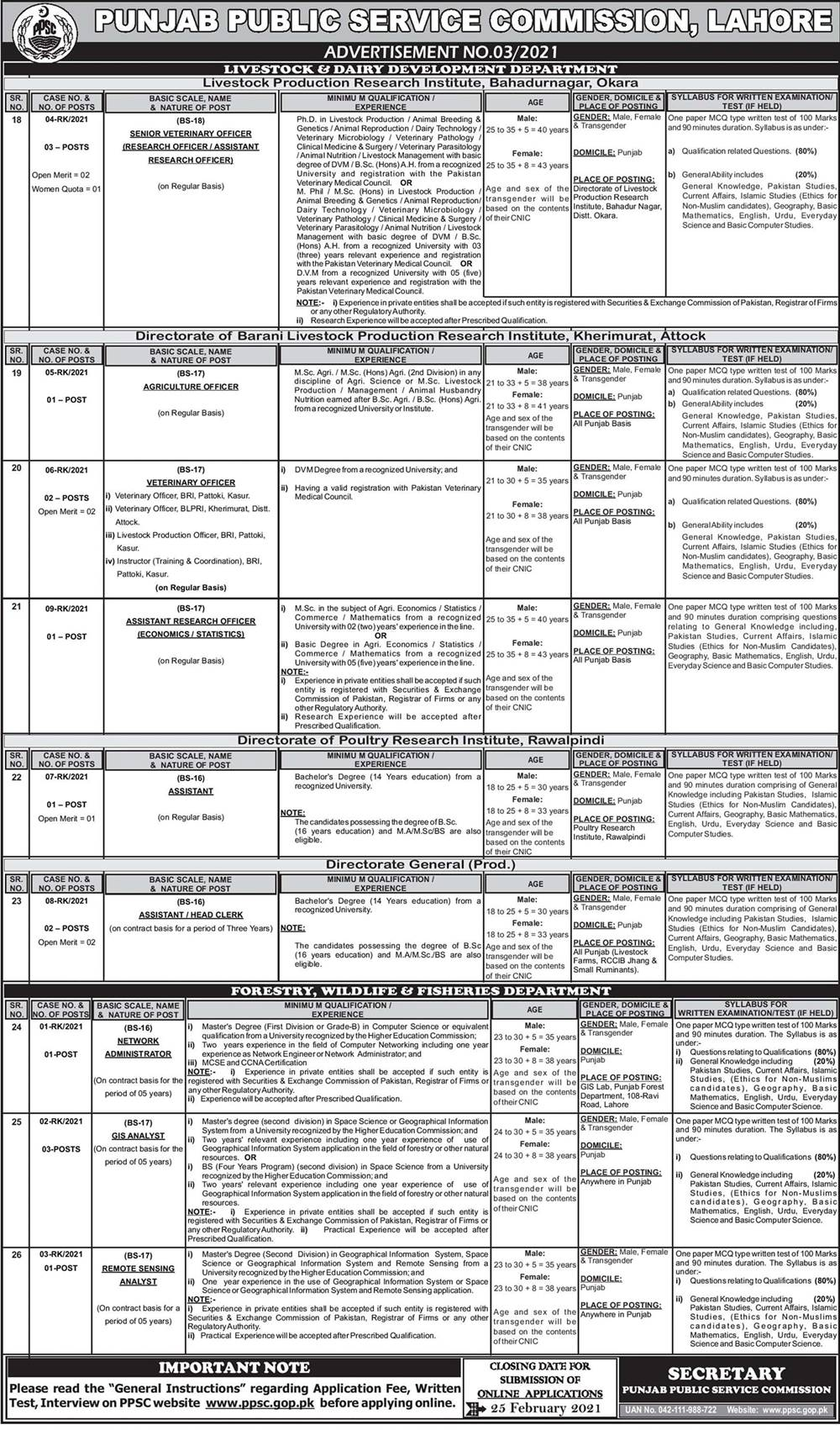 Livestock & Dairy Development Department PPSC Jobs 2021 Apply Online Roll No Slip Download