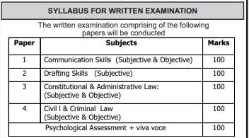 PPSC Law & Parliamentary Affairs Test syllabus