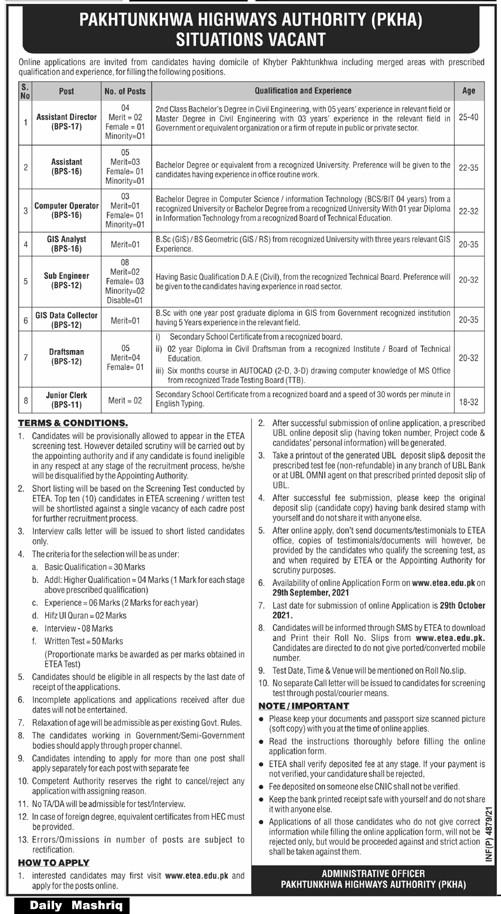 Pakhtunkhwa Highways Authority ETEA Jobs
