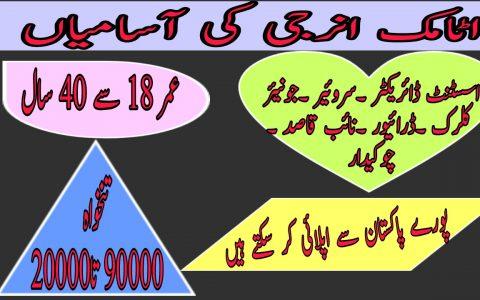 Po Box 84 Peshawar