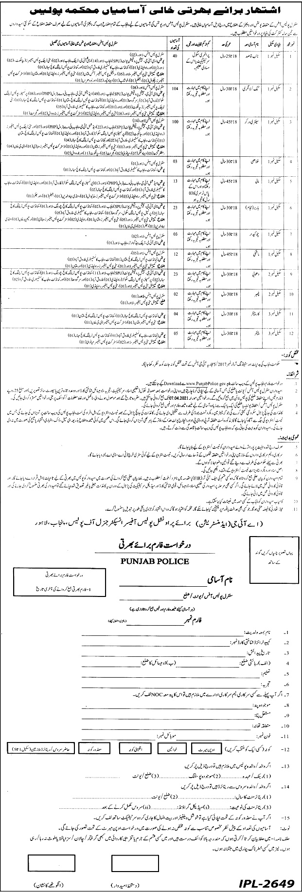 CPO Central Police office Jobs 2021 Application Form Download Online