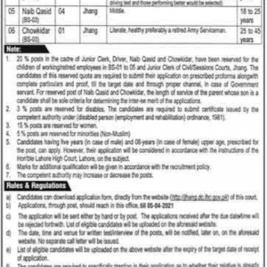 District & Session Court Jhang Jobs 2021 Application Form