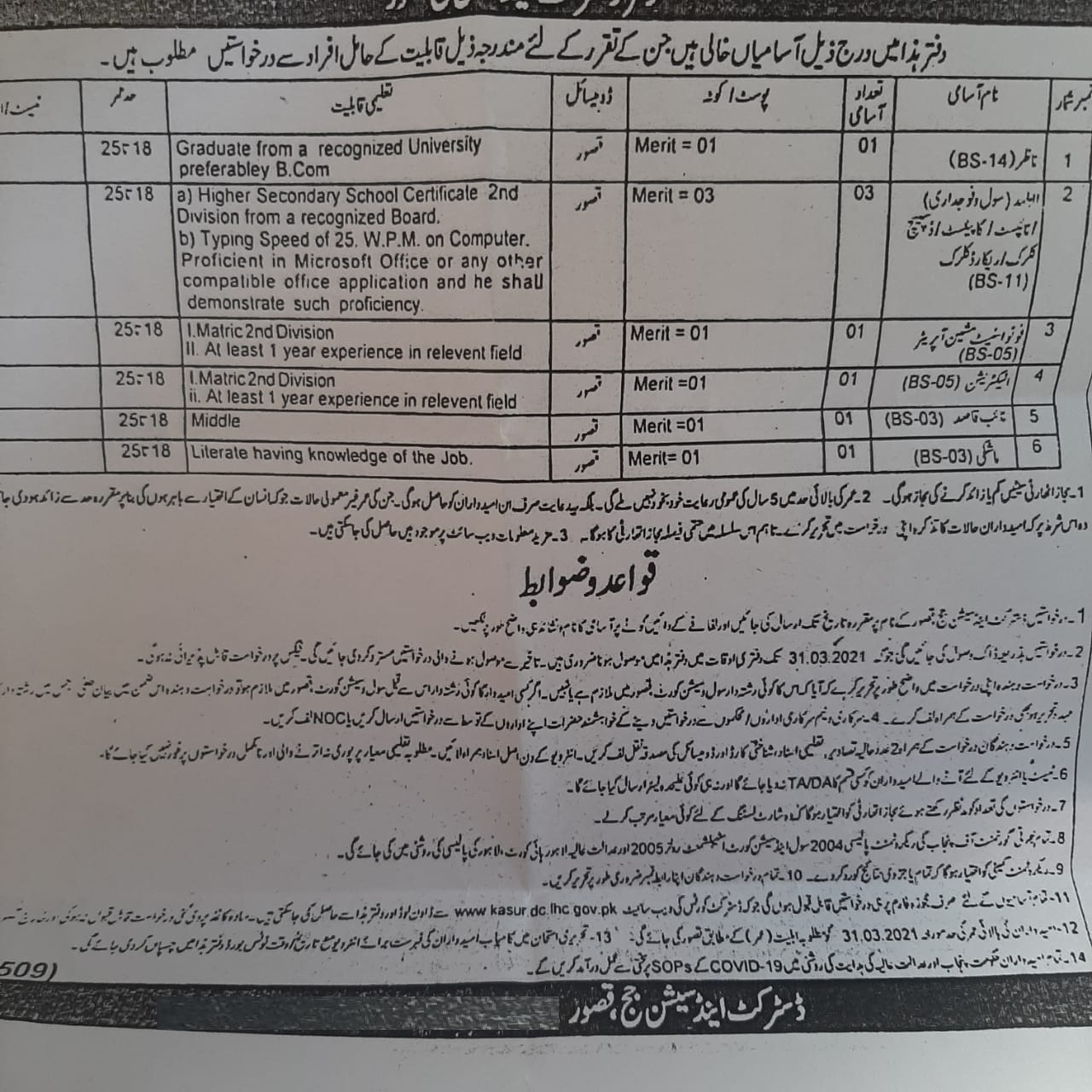District and Session Judge Kasur OTS Jobs