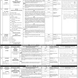 Punjab Home Department PPSC Jobs 2021 Apply Online Roll No Slip Download