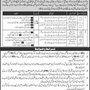 Prison Department Punjab NTS Jobs 2021 Application Form Roll No Slip Download Online
