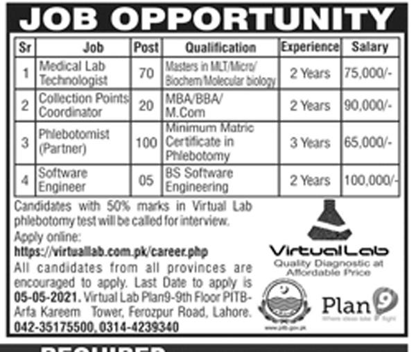 Virtual Lab Lahore Jobs