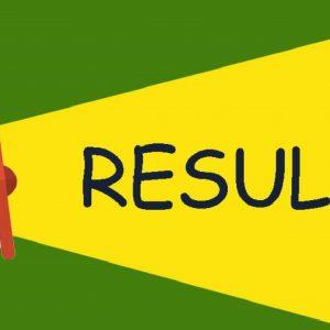 FIA Jobs 2021 Test Result & Interview Date Check Online