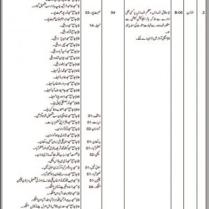 Ministry of Religious Affairs Balochistan TTS Jobs 2021 Application Form Roll No Slip