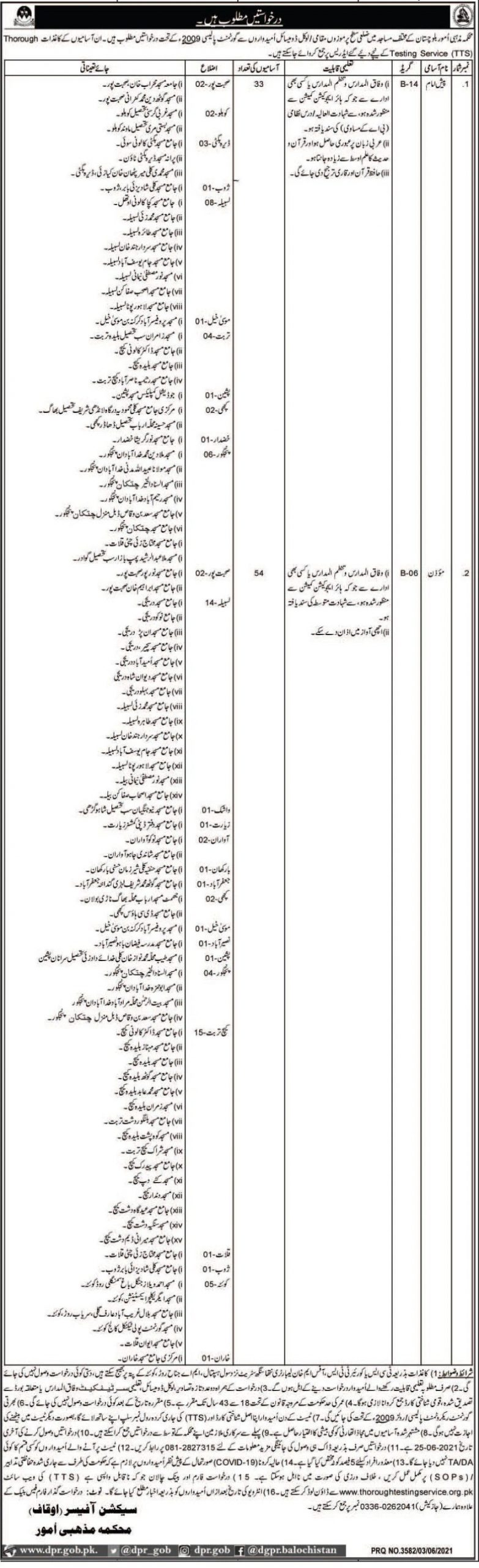 Ministry of Religious Affairs Balochistan TTS Jobs