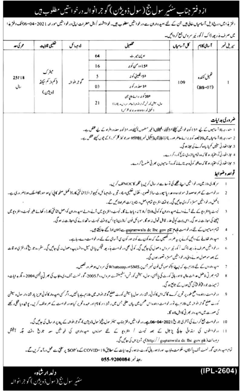 District Judge Gujranwala PTS Jobs