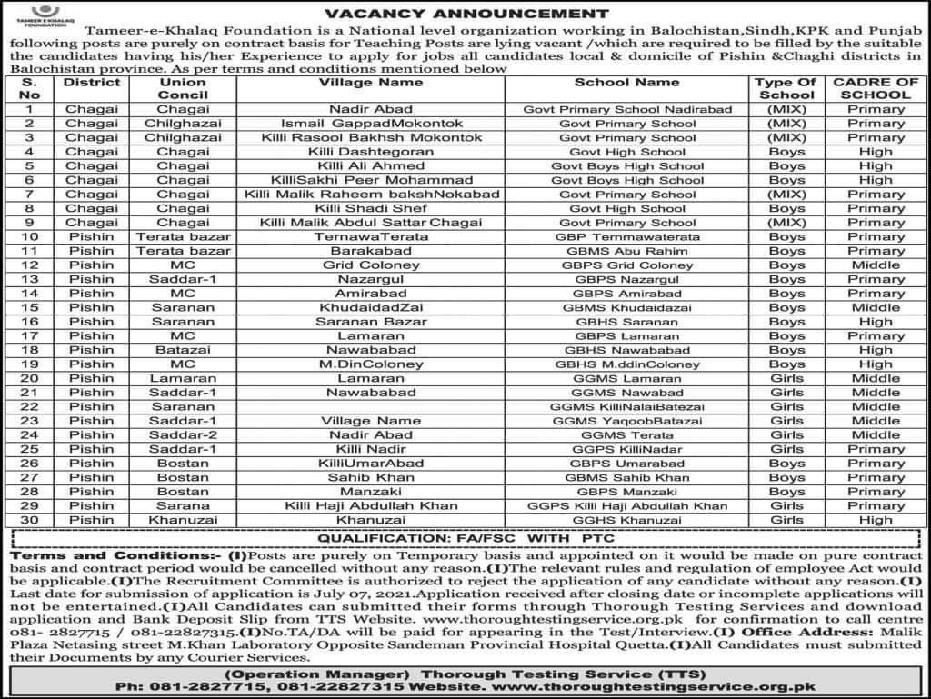 Tameer e Khalaq Foundation Jobs TTS Application Form