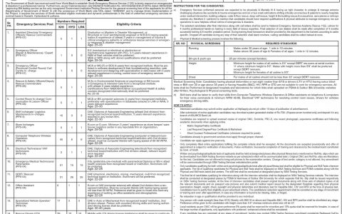 Sindh Rescue 1122 STS Jobs Apply Online